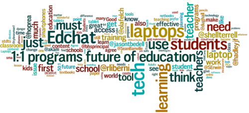 The most used words in this #edchat discussion